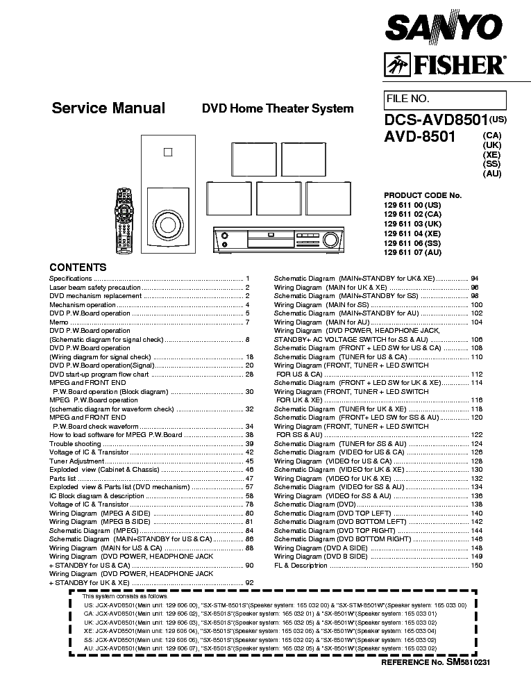 SANYO DSR-M804 SM Service Manual free download, schematics