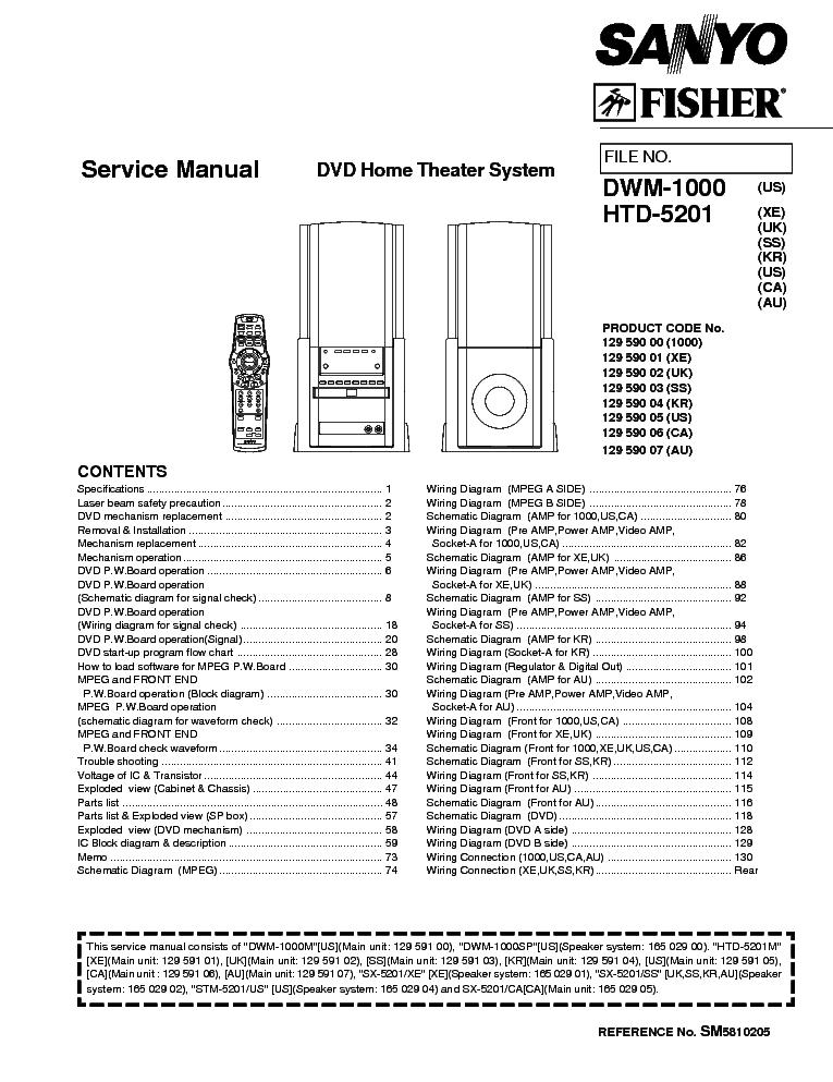 SANYO DWM-1000 HTD-5201 SM Service Manual download