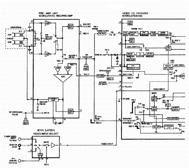 SANYO VHR-520 Service Manual download, schematics, eeprom