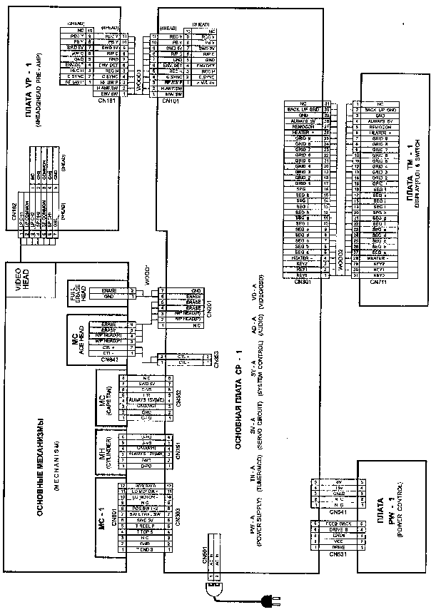 SANYO DC-TS3000 SM Service Manual download, schematics