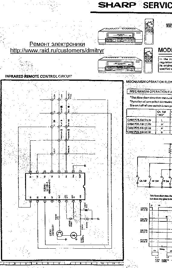 SHARP VC-M11 M12 SM Service Manual download, schematics