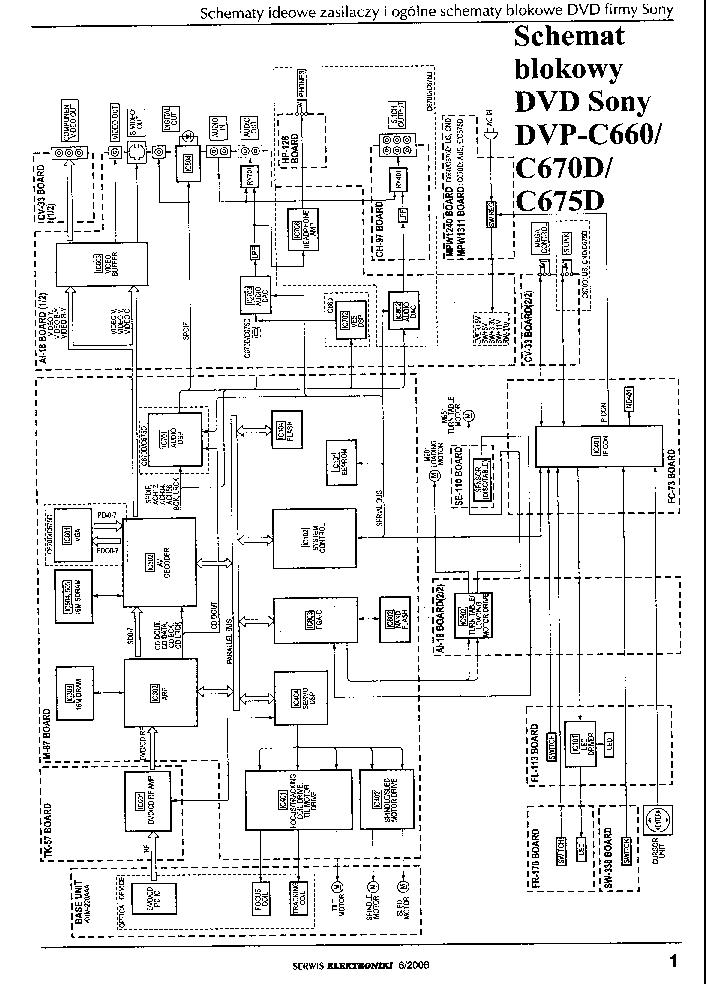 SONY HCD-GZR7D HCD-GZR8D HCD-GZR9D VER.1.1 Service Manual