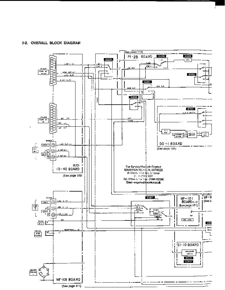 SONY SLV-815 Service Manual download, schematics, eeprom
