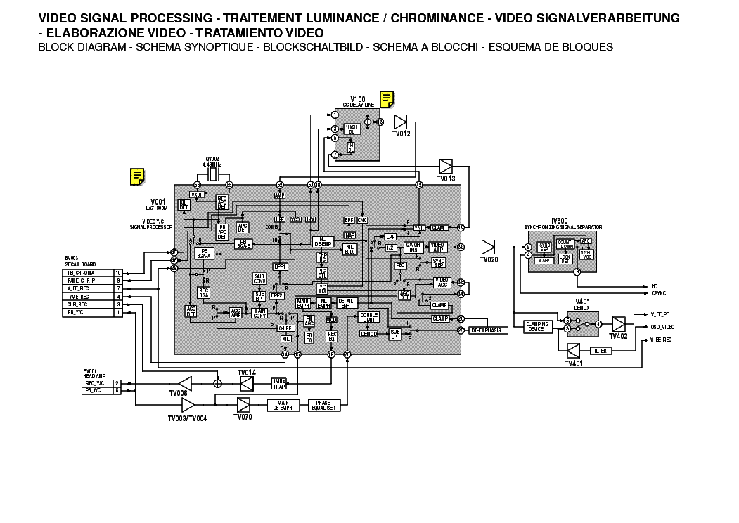 THOMSON VP4701 SCH Service Manual download, schematics
