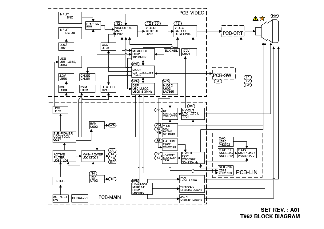 EIZO FLEXSCAN T962-MA-21D2 Service Manual download