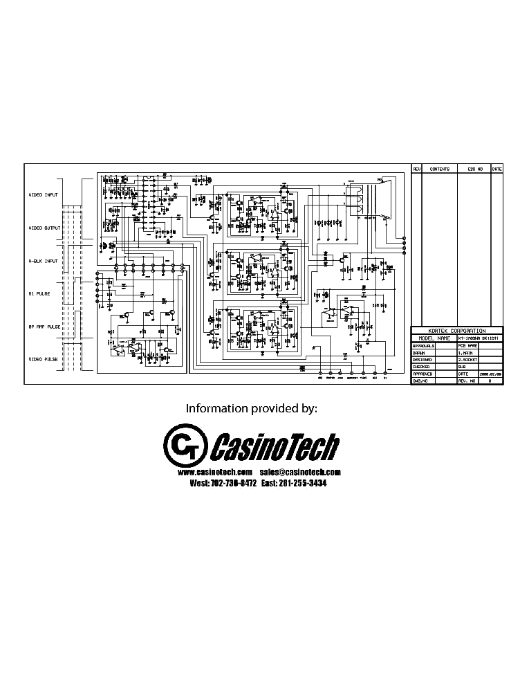 KORTEK LCD MONITOR Service Manual download, schematics