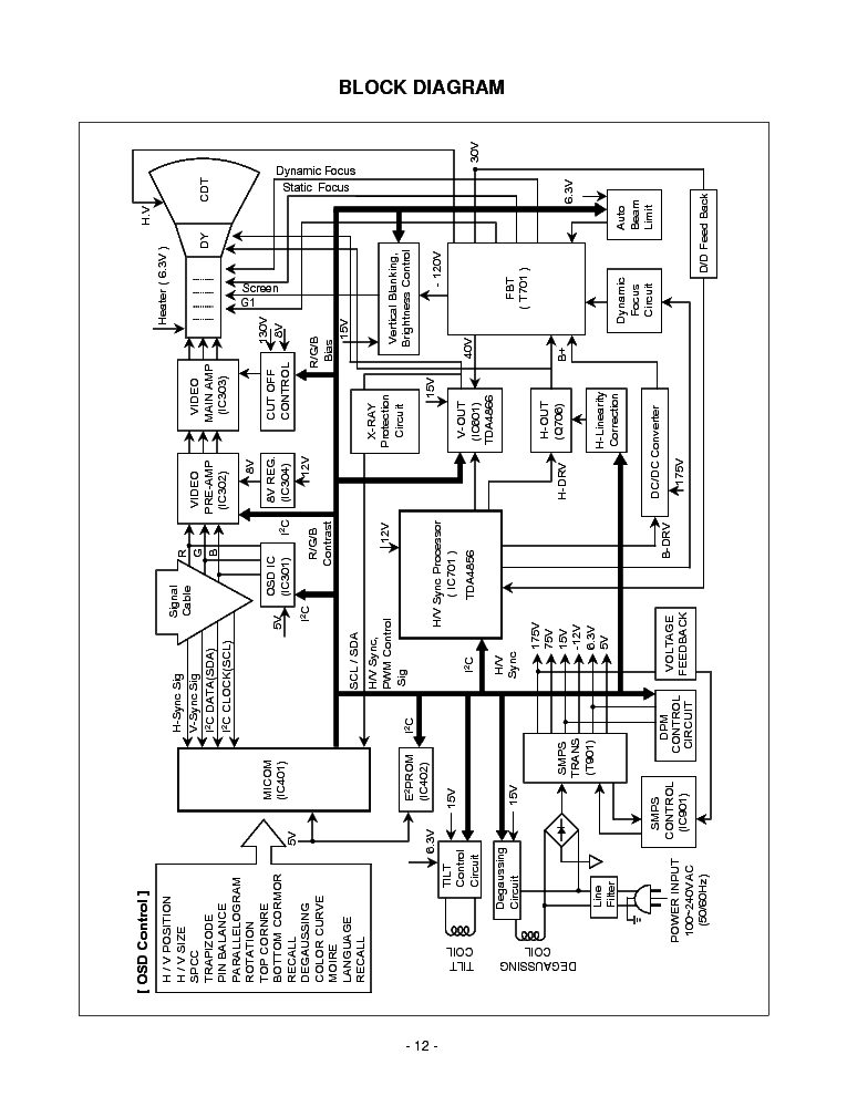 LG-775FT FB775BC Service Manual download, schematics
