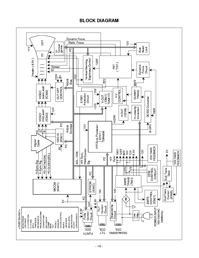 LG-FB795CU Service Manual download, schematics, eeprom