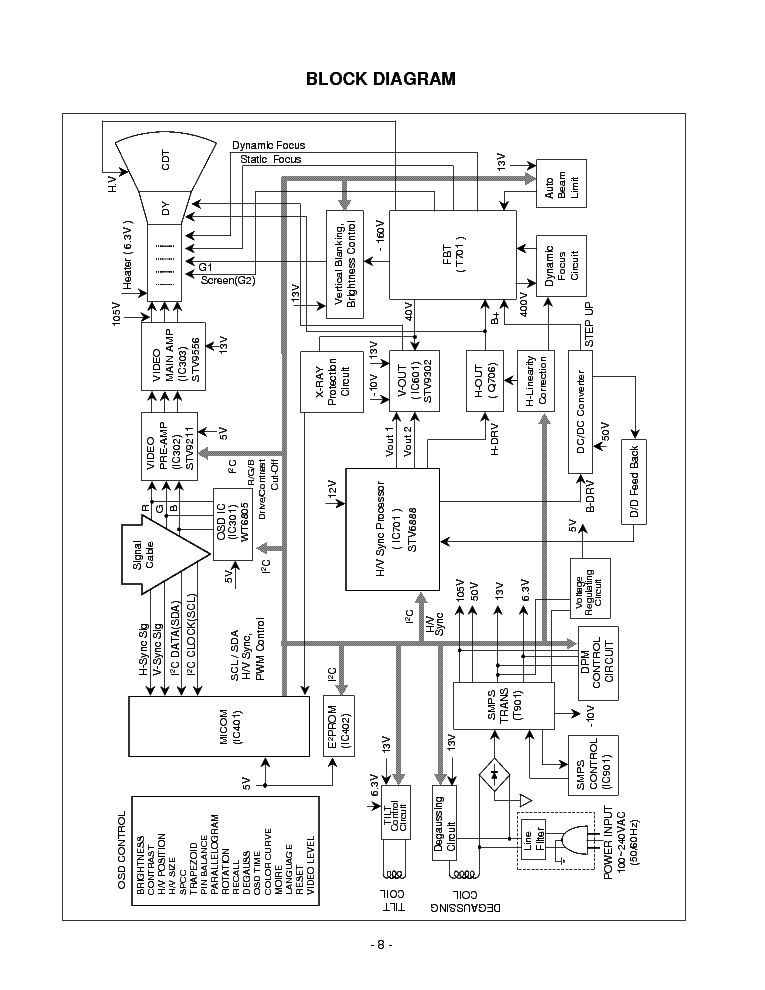 LG T710BH SCH Service Manual download, schematics, eeprom