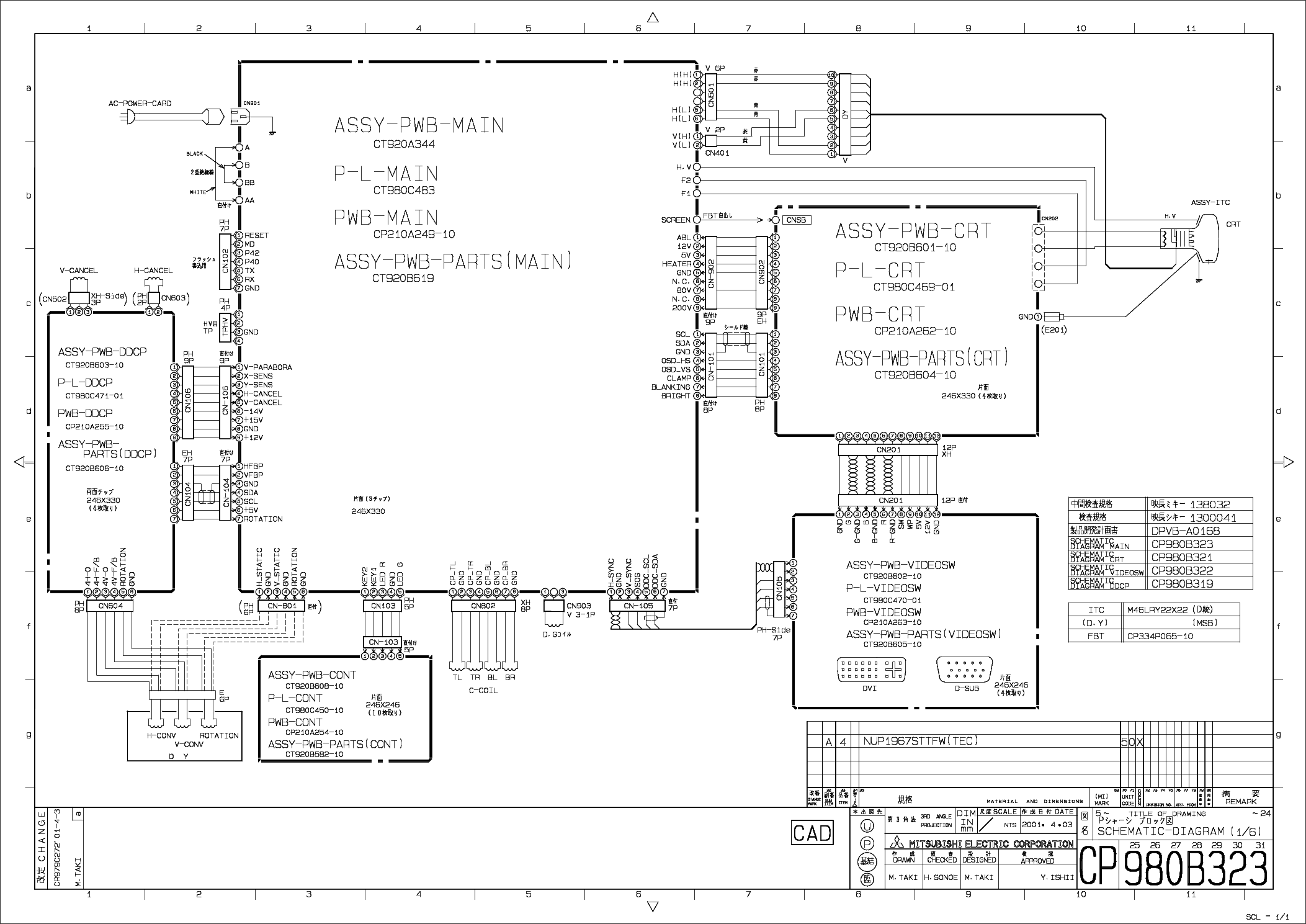 NEC FP995 CRT MONITOR Service Manual download, schematics