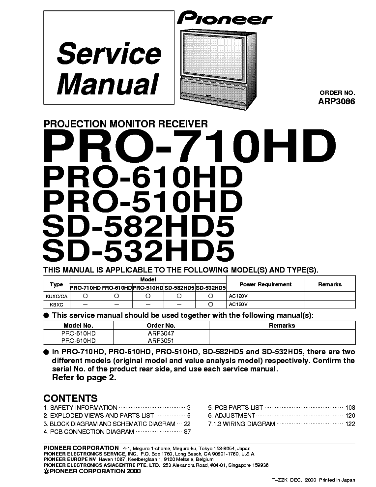 PIONEER PRO-510 610 710HD Service Manual download