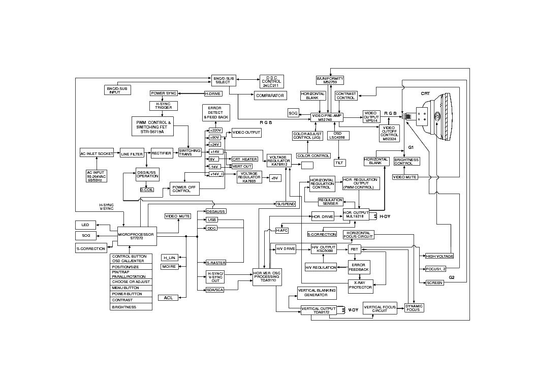 SAMSUNG 700P-900P Service Manual download, schematics