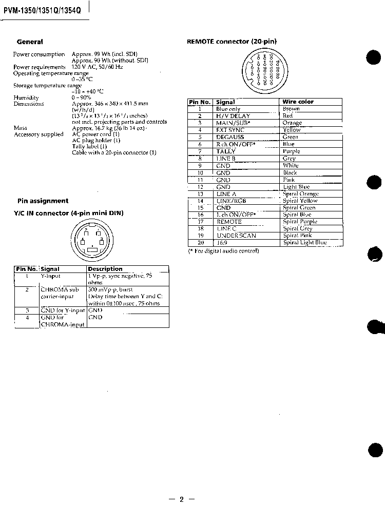 SONY PVM-1350 PVM-1351Q PVM-1354Q Service Manual download