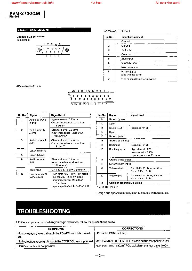SONY PVM 2730QM Service Manual download, schematics