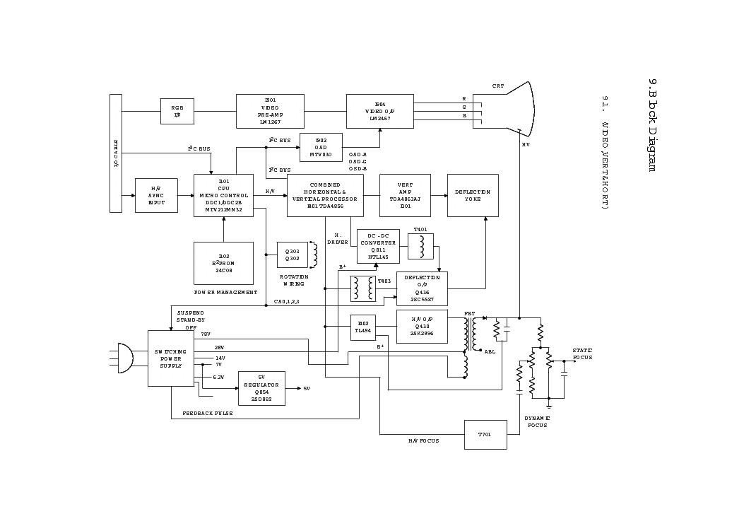 VIEWSONIC E90F Service Manual download, schematics, eeprom