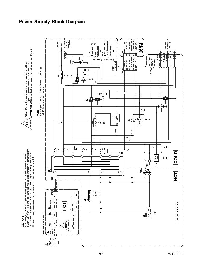 SYLVANIA LD320SS8A POWER-INVERTER SCH Service Manual