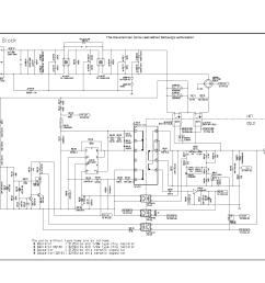 subaru baja fuse box diagram circuit wiring diagrams 2010 subaru legacy radio wiring diagram subaru forester [ 1489 x 1053 Pixel ]