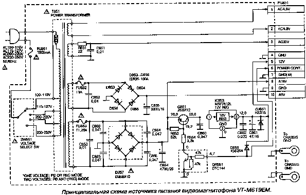 HITACHI VT-M619EM Service Manual download, schematics