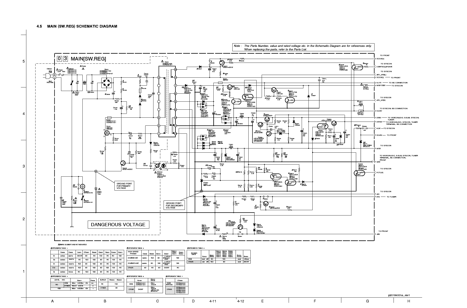 JVC HR-S5900 Service Manual download, schematics, eeprom