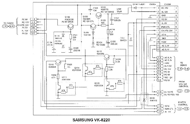 SAMSUNG VK-8220 Service Manual download, schematics