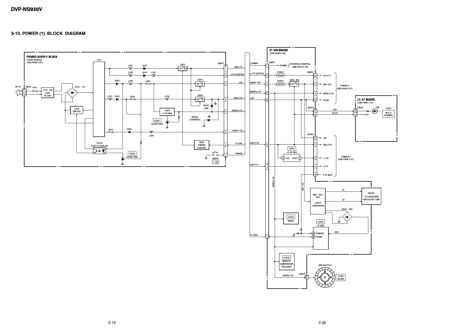 SONY DVP-NS930V Service Manual download, schematics