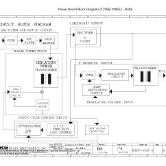 Lowrance Hds 7 Wiring Diagram 1999 Jeep Cherokee Power Window Gen2 Circuit Maker