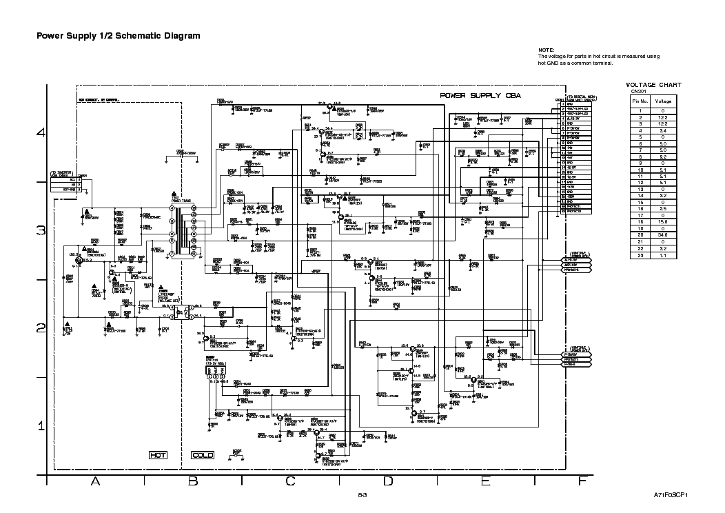 SYLVANIA LC320SS8 POWER SUPPLY SCHEMATIC Service Manual
