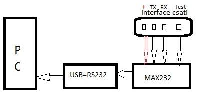 Autógáz NLPecu PC interface csatlakozó megoldva