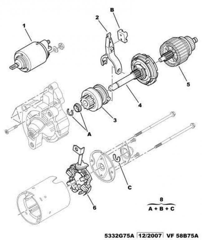 Citroen Berlingo 1.9 D indítási probléma,remélem valaki
