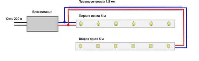 LED-band är vanligtvis en bit på 5 meter lång. Om du har tillräckligt med sådan längd, utmärkt, ta bara omvandlaren 220/12 i eller 220/24 V. till ingången Anslut nätsladden med en gaffel, till tejpens utlopp. I det här fallet ser anslutningsprogrammet ut (figur nedan) som en sekventiell anslutning (en efter en) av alla objekt.