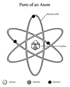 Science Corner: The Element and The Atom