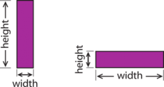 Measurement: Length, width, height, depth – Elementary Math