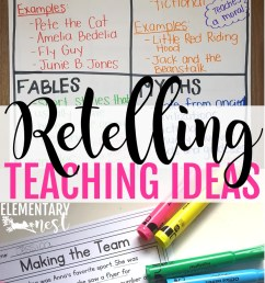 Retelling \u0026 Recounting Stories: Exploring ELA - Elementary Nest [ 1440 x 864 Pixel ]