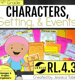 Story Elements- Teaching Tips - Elementary Nest [ 960 x 960 Pixel ]
