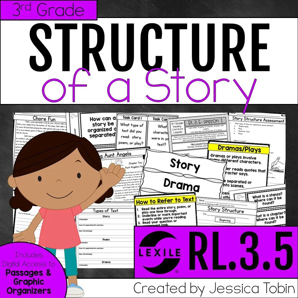 medium resolution of Story Structure (Exploring ELA) - Elementary Nest
