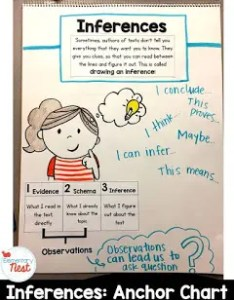 Making inferences activities and lesson ideas teaching students to make also with free mini rh elementarynest