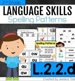 L.2.2.d Spelling Patterns - Elementary Nest [ 960 x 960 Pixel ]