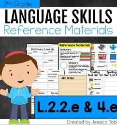 L.2.2.e and L.2.4.e Dictionary Skills - Elementary Nest [ 960 x 960 Pixel ]