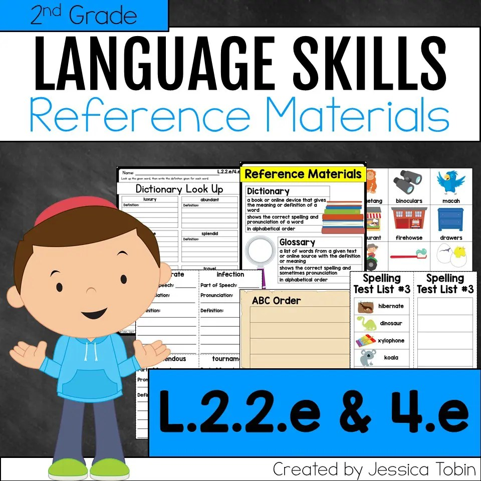 hight resolution of L.2.2.e and L.2.4.e Dictionary Skills - Elementary Nest