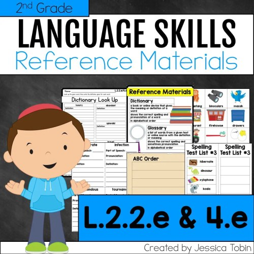 small resolution of L.2.2.e and L.2.4.e Dictionary Skills - Elementary Nest