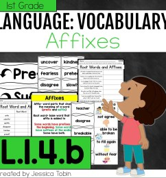 L.1.4.b- Affixes and Root Words - Elementary Nest [ 960 x 960 Pixel ]
