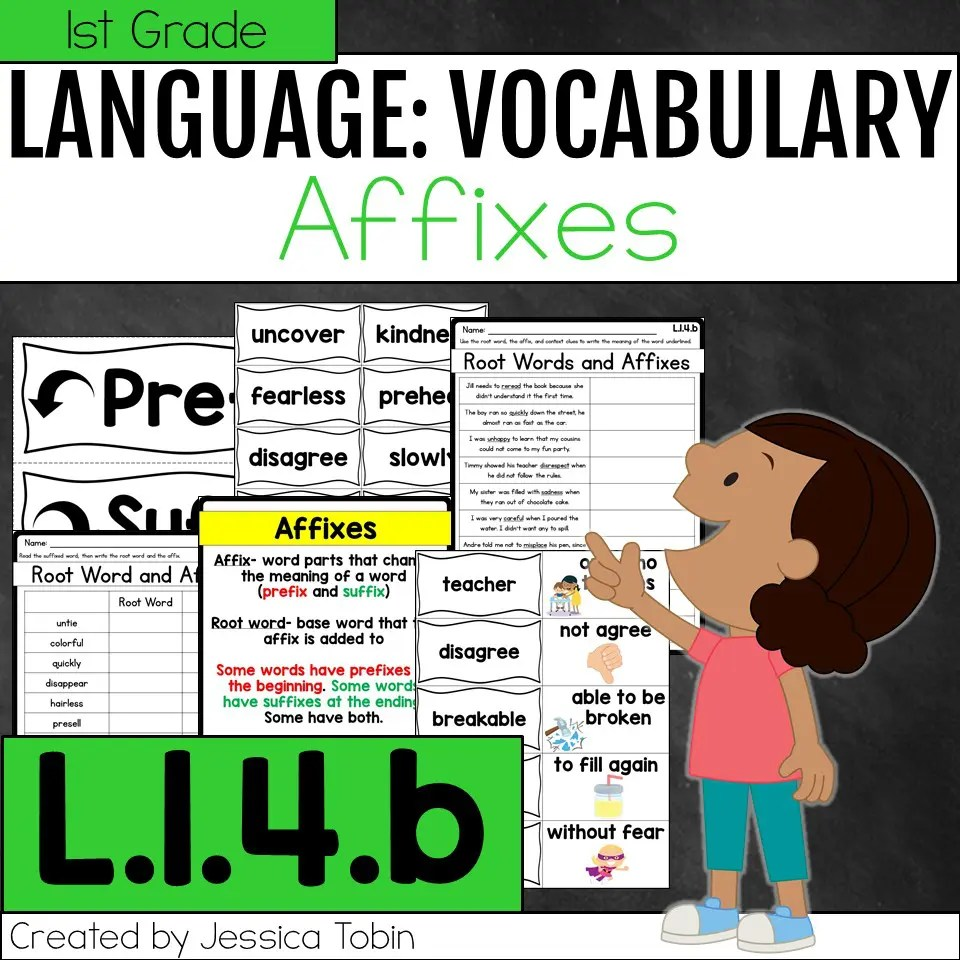 medium resolution of L.1.4.b- Affixes and Root Words - Elementary Nest