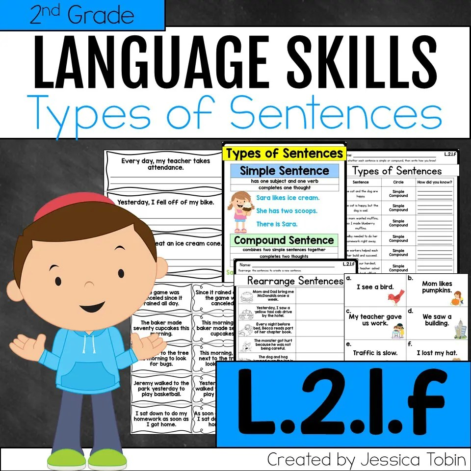 hight resolution of L.2.1.f Types of Sentences (Compound and Simple Sentences) - Elementary Nest