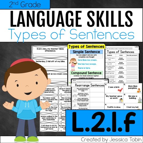 small resolution of L.2.1.f Types of Sentences (Compound and Simple Sentences) - Elementary Nest
