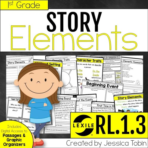 small resolution of All About CHARACTERS- Story Elements Study - Elementary Nest
