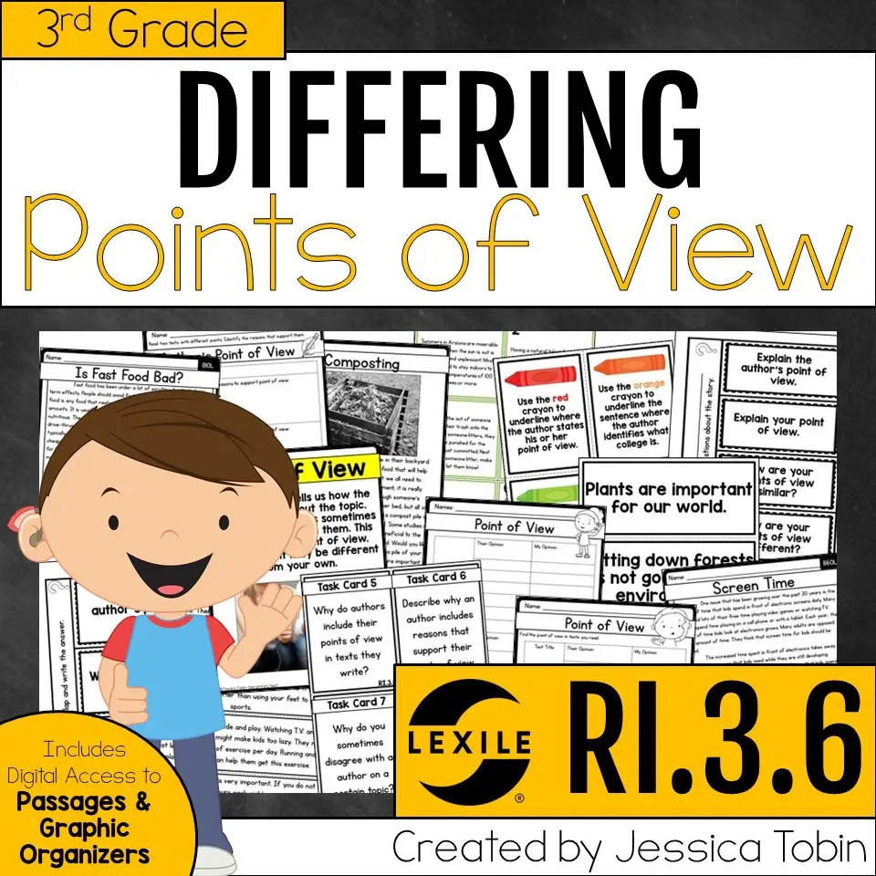 medium resolution of Point of View Teaching Activities and Ideas - Elementary Nest