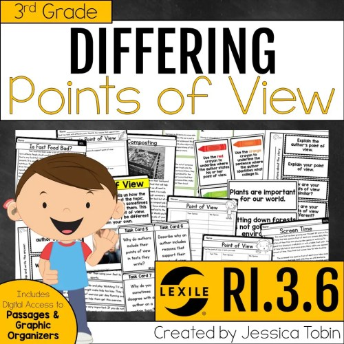 small resolution of Point of View Teaching Activities and Ideas - Elementary Nest
