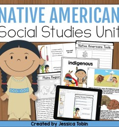 Native American Activities for the Classroom - Elementary Nest [ 960 x 960 Pixel ]