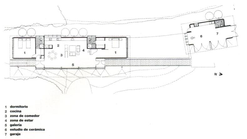 9 casas ejemplares  Elementos de composicin