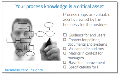 process is critical asset
